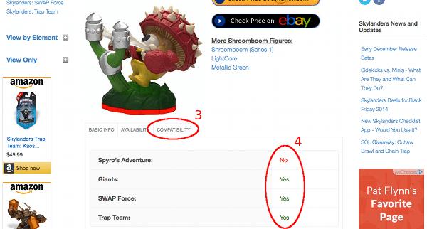 Figure Compatibility Skylanders Character List